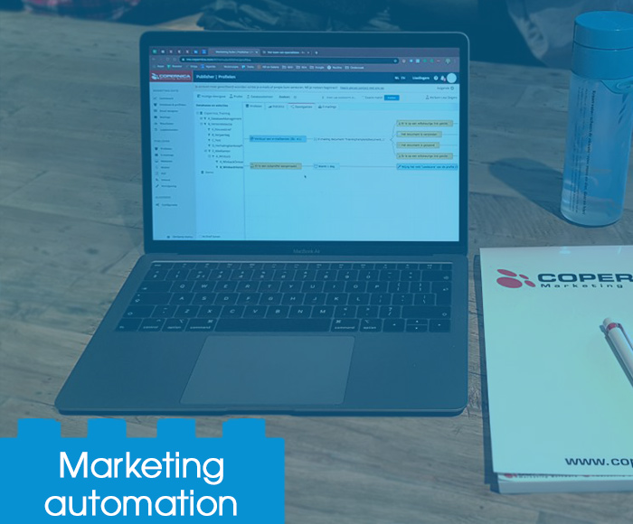 marketing automation copernica